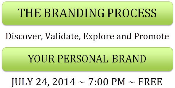 the-branding-process-top